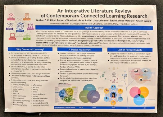 poster presenting findings of integrative lit review of connected learning research