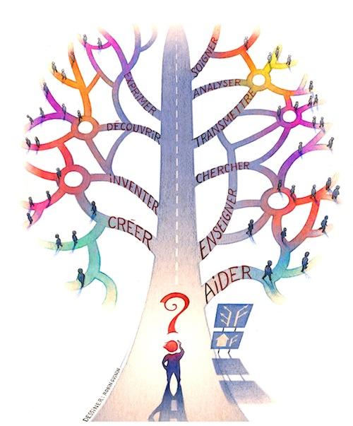 Trouve Le Verbe De Ta Vie : trouve, verbe, Illustration, Finale, Détourée, Copie, Sarah, Roubato