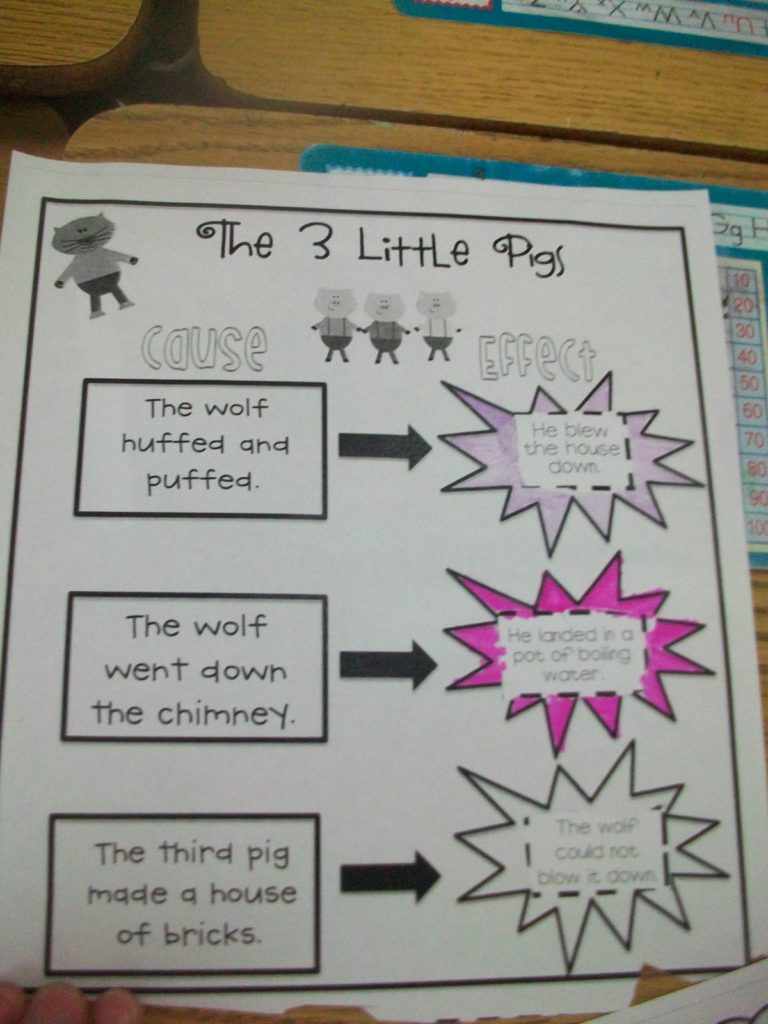 hight resolution of Even more fairy tale fun! - Sarah's Teaching Snippets