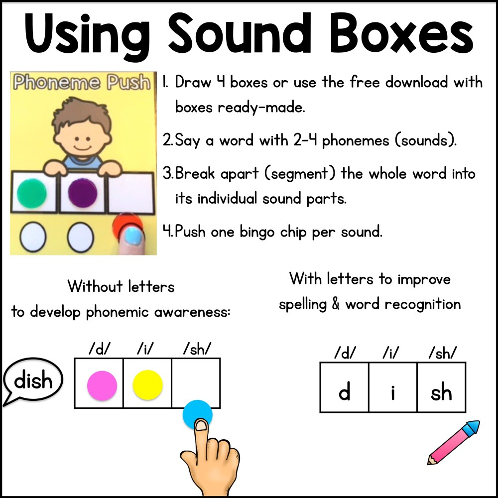 medium resolution of Sound Boxes (a.k.a. Elkonin Boxes) - Sarah's Teaching Snippets