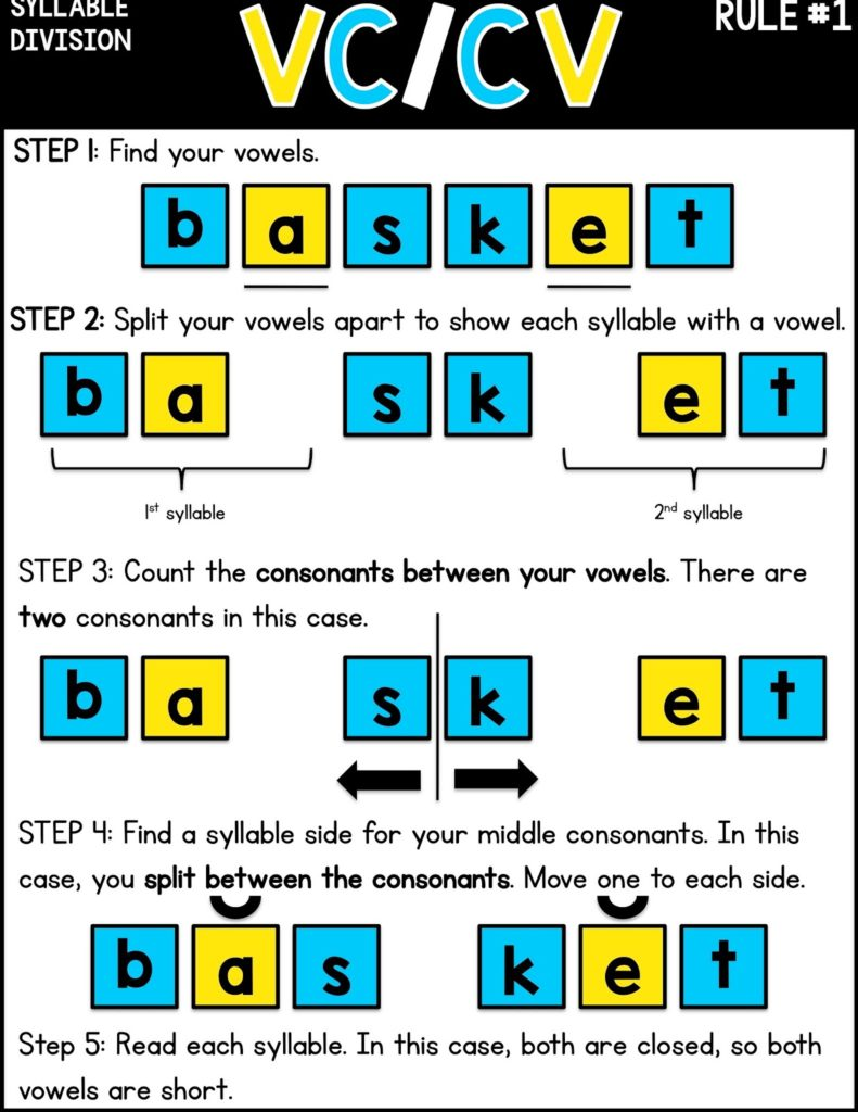 hight resolution of Teaching Two Syllable Words - Sarah's Teaching Snippets