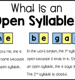 Teaching Two Syllable Words - Sarah's Teaching Snippets [ 768 x 1024 Pixel ]