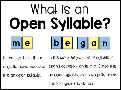 small resolution of Teaching Two Syllable Words - Sarah's Teaching Snippets