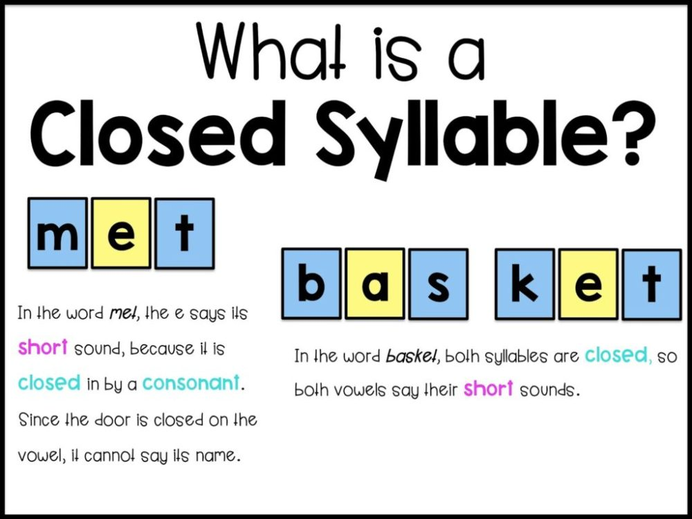 medium resolution of Teaching Two Syllable Words - Sarah's Teaching Snippets
