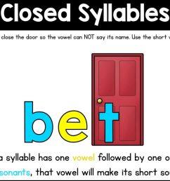 Syllable Types - Sarah's Teaching Snippets [ 791 x 1024 Pixel ]