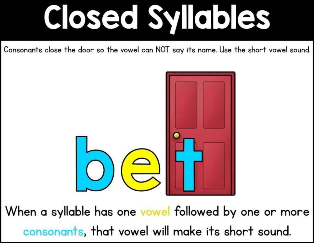 medium resolution of Syllable Types - Sarah's Teaching Snippets