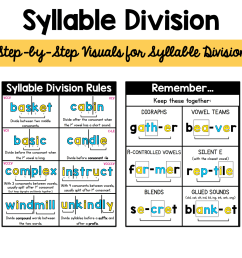 Syllable Division Rules - Sarah's Teaching Snippets [ 1270 x 1272 Pixel ]