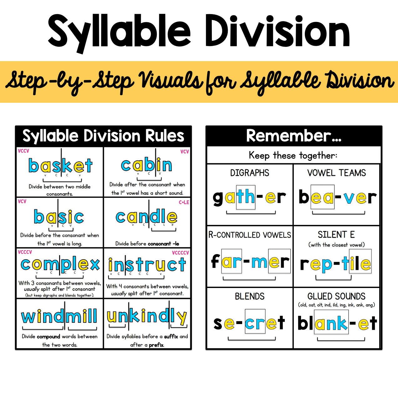 hight resolution of Syllable Division Rules - Sarah's Teaching Snippets