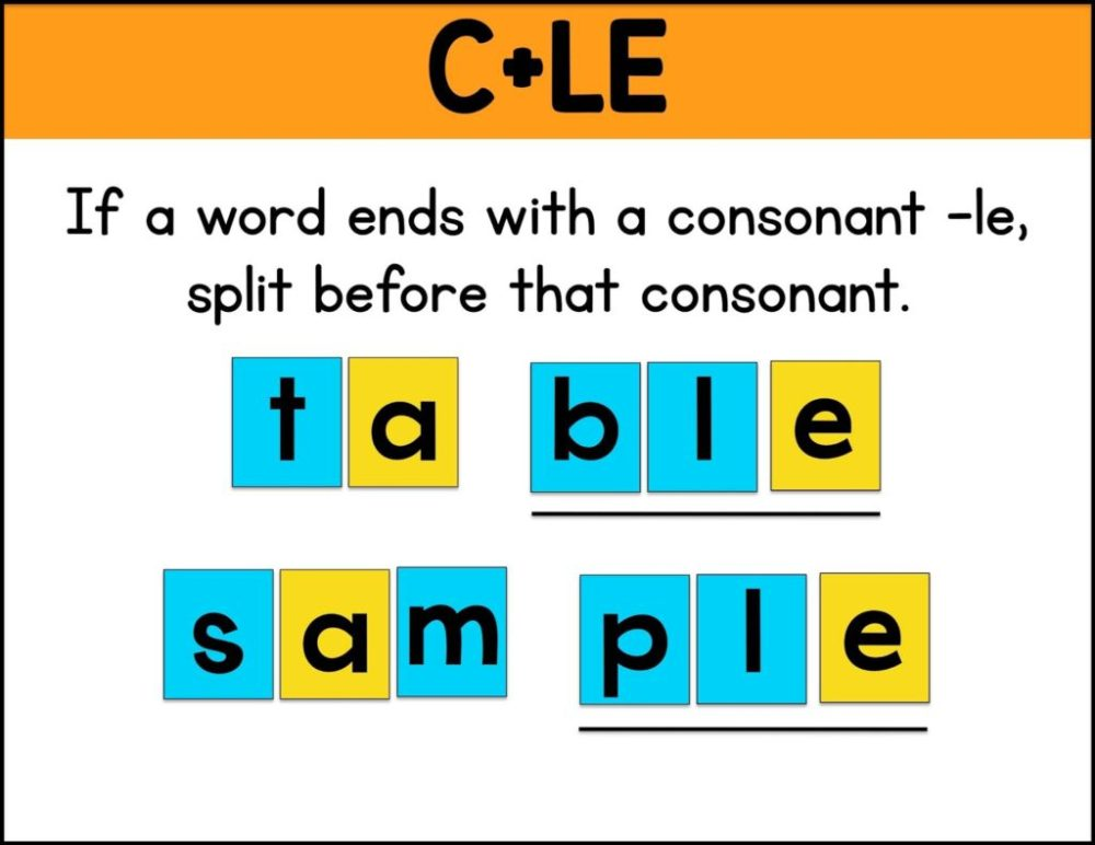 medium resolution of Syllable Division Rules - Sarah's Teaching Snippets