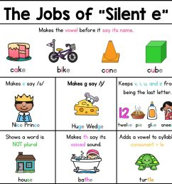 Long A Silent E Worksheets   Printable Worksheets and Activities for  Teachers [ 1024 x 1024 Pixel ]