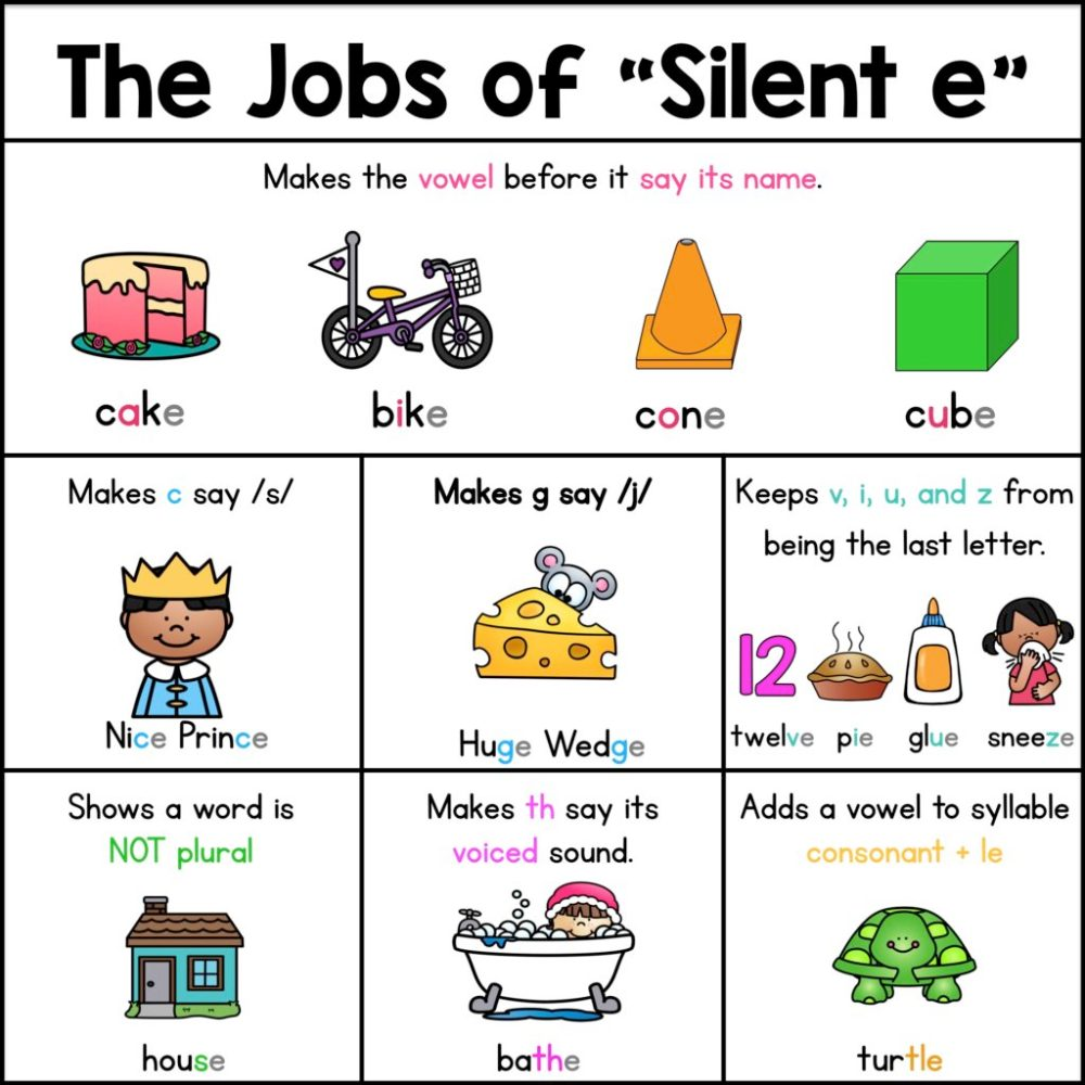 medium resolution of Long A Silent E Worksheets   Printable Worksheets and Activities for  Teachers