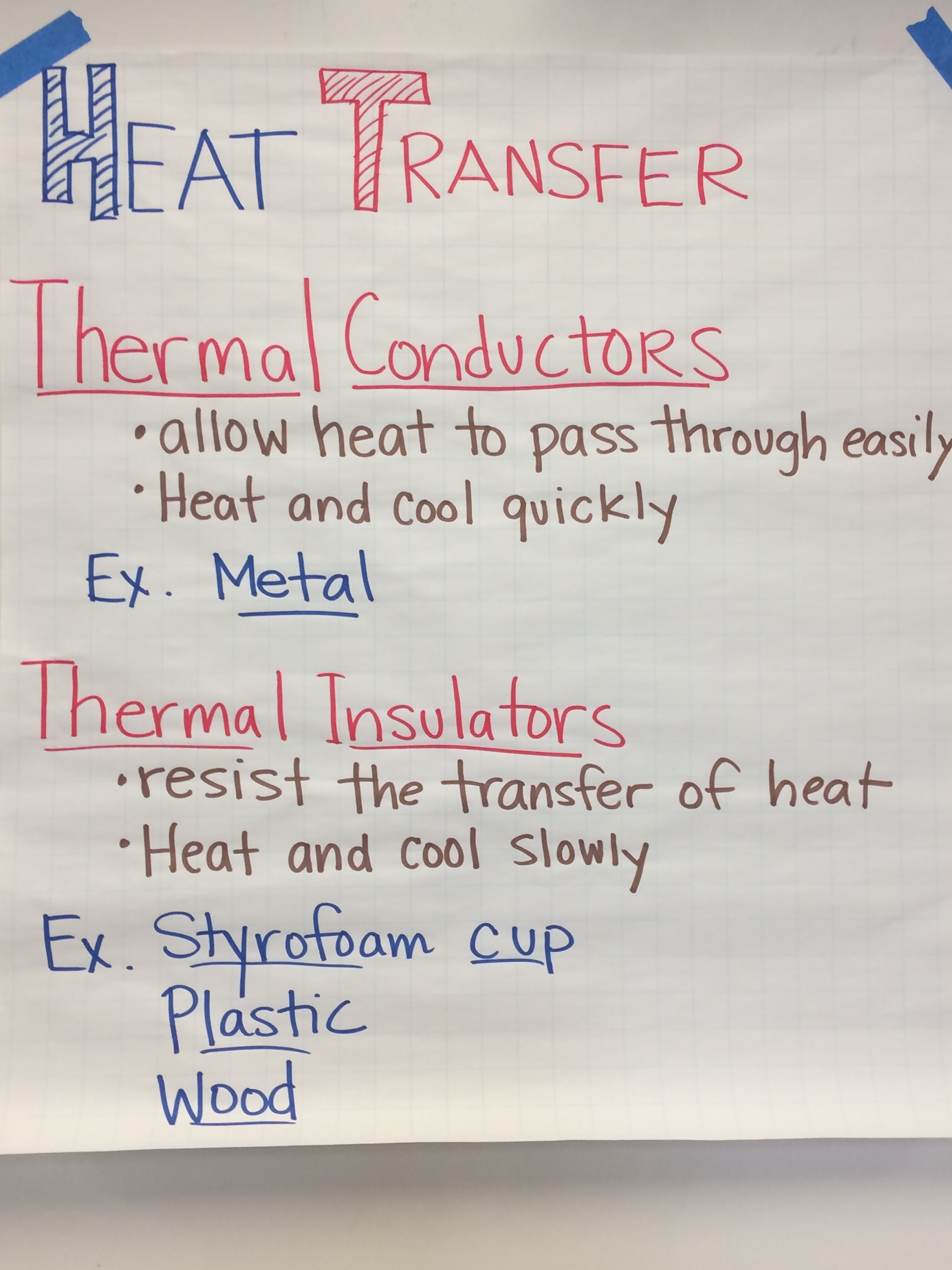 Teaching Heat Transfer Middle School Ngss