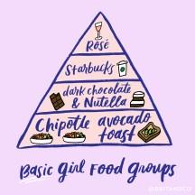 basicgirlfoodgroups-01