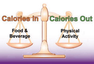 calories-what-are-they