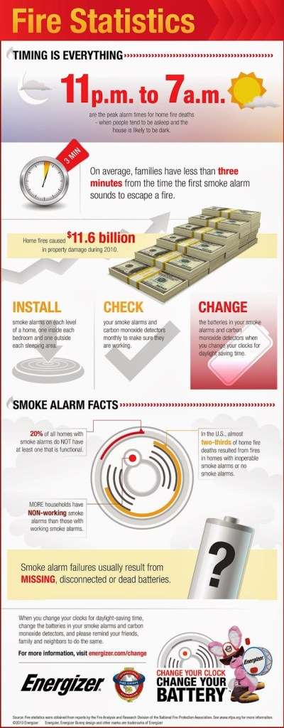 FireSafety_Infographic-FINAL