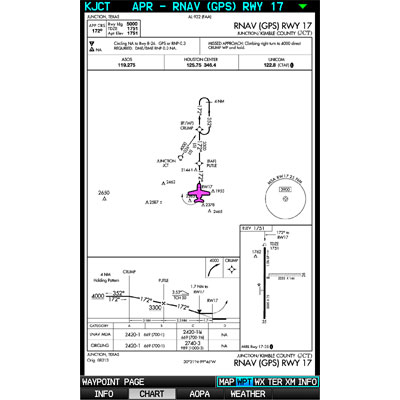 Garmin GPSMAP 695 Americas Aviation GPS Handheld 010-00667-51