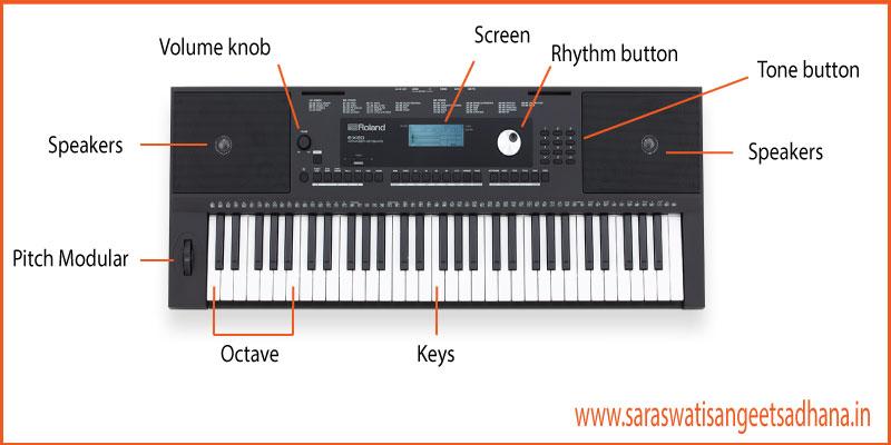 keyboard description