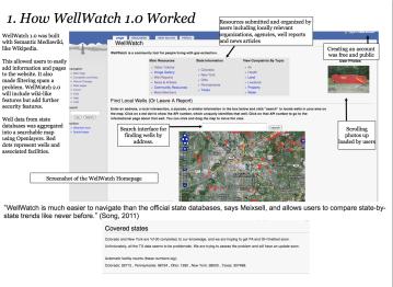 WellWatch, 2010.