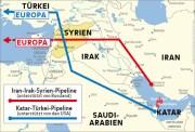 Die Konfrontation um das Erdgas und die neue Ordnung des globalen Erdgasmarktes!