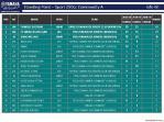 YAMAHA SUNDAY RACE 2016 #3 - Info Kit_Page_17