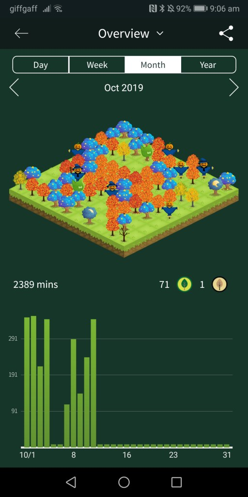 4 Easy (and Fun!) Ways to Be More Productive | Example 3: Forest App, October 2019 Overview