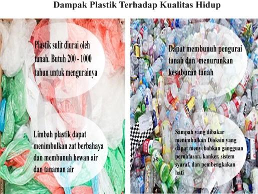 Dampak Negatif Plastik Pada Kualitas Hidup
