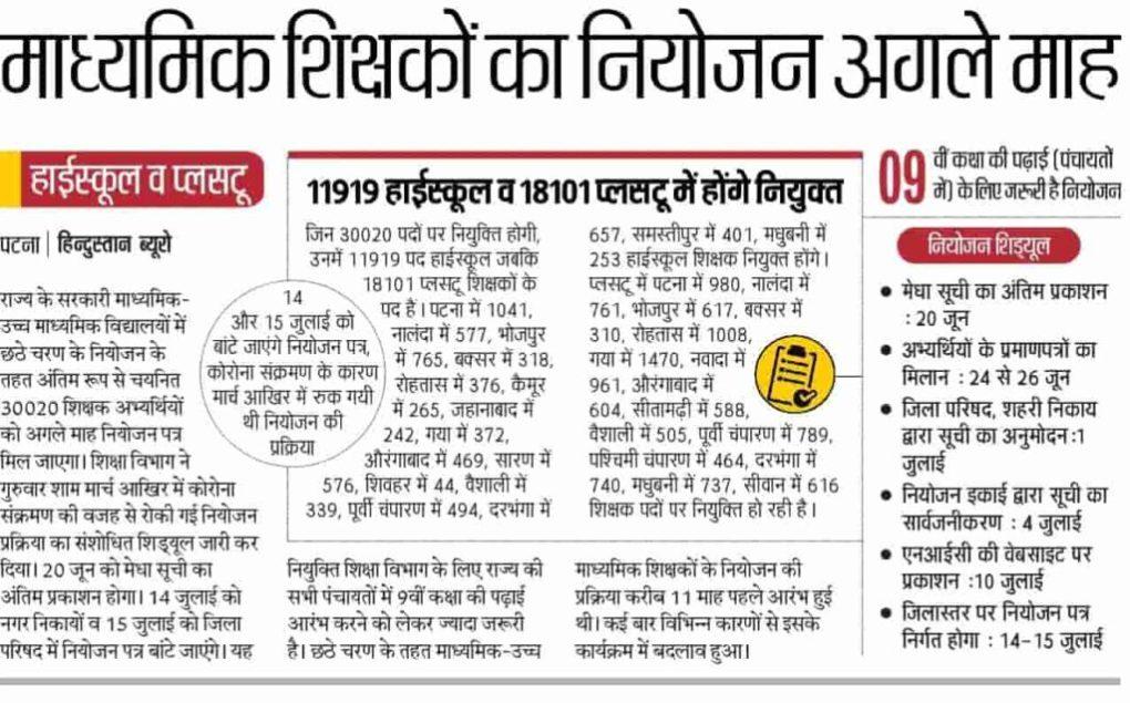 Bihar-Teacher-Niyojan-Merti-List-2020-1024x637