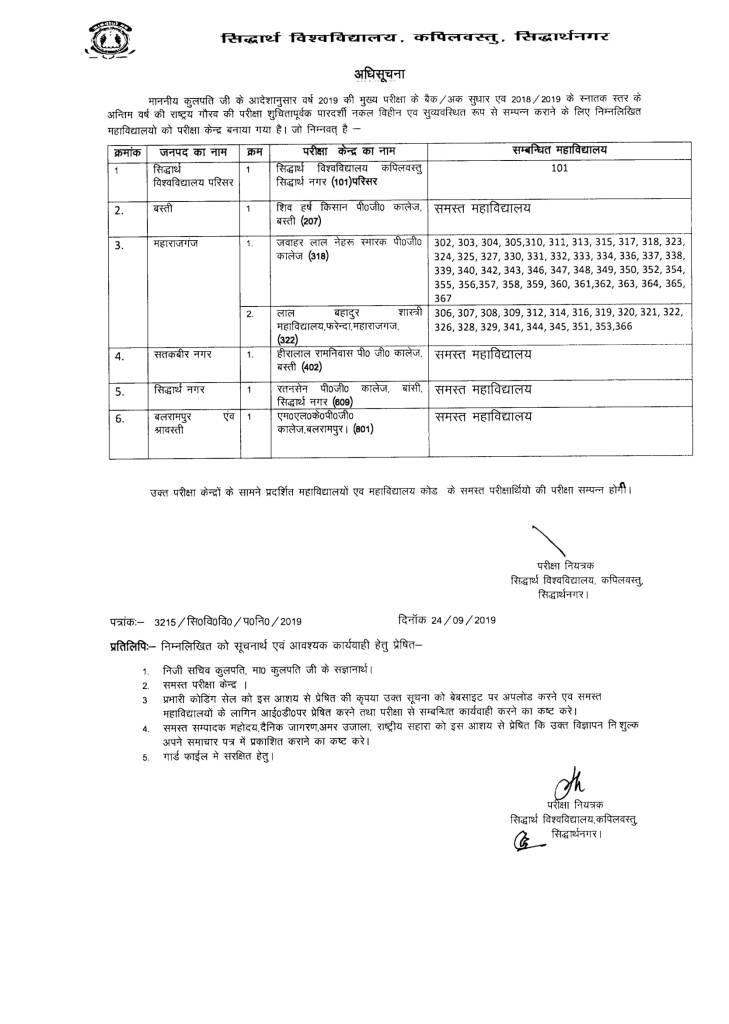 Siddharth University Back Paper Centre list 2019