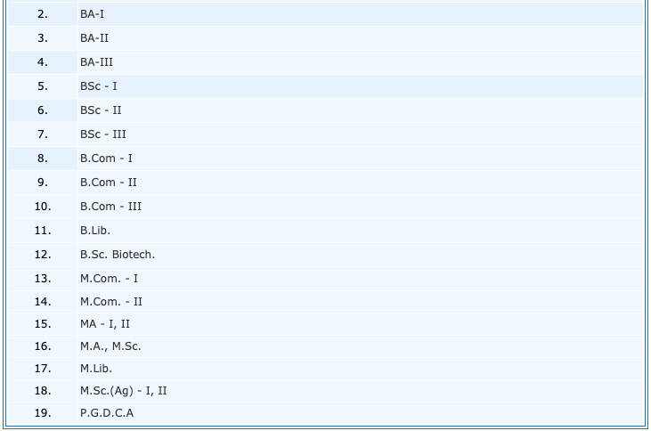 CSJMU BA Scheme