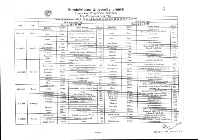 BU Jhansi MA Scheme