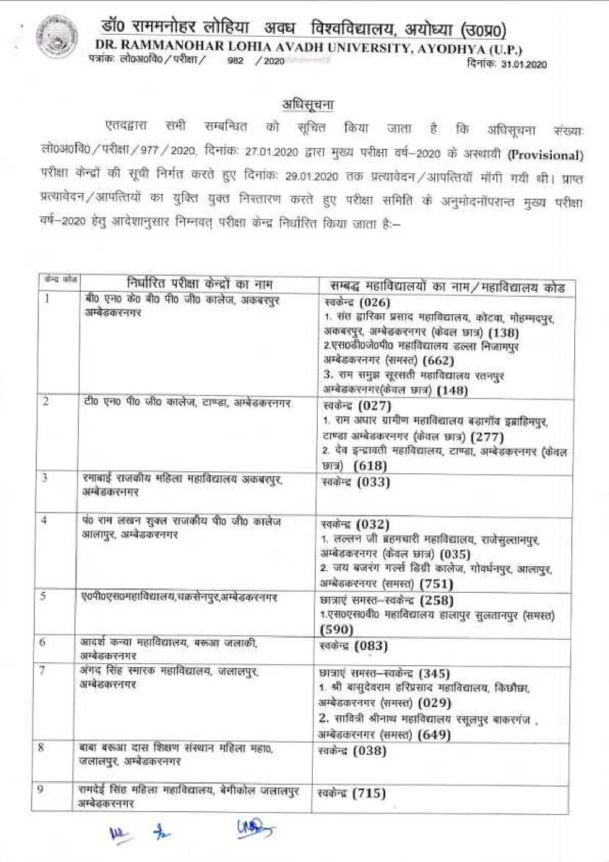 RMLAU Annual Exam Centre List