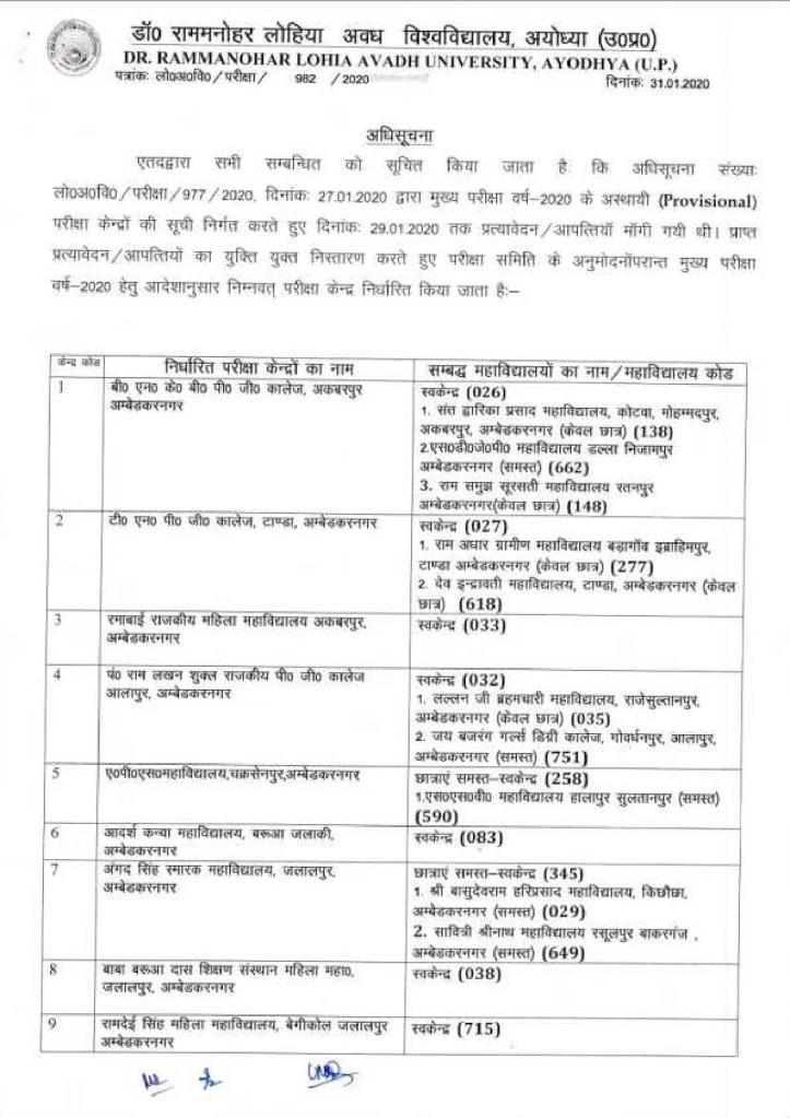 RMLAU Annual Exam Centre List