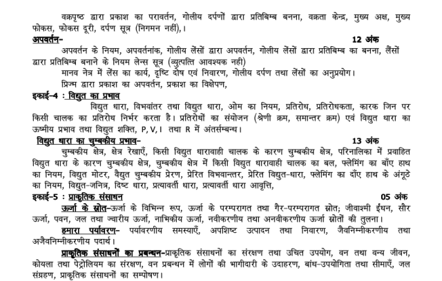 UP Board Syllabus for Exam 2021 10