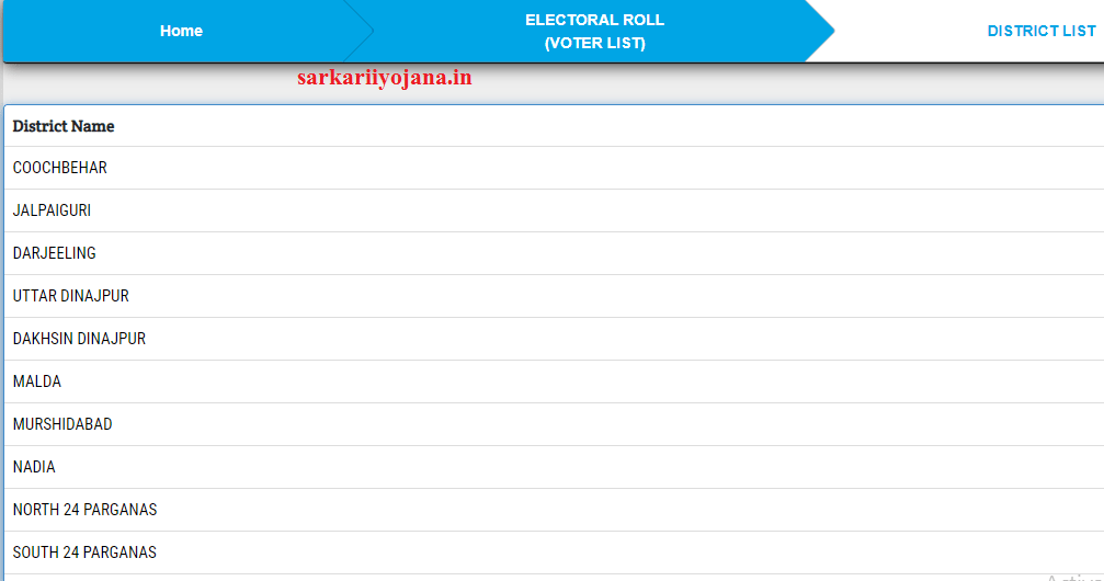 Electoral Roll Voter List 2021