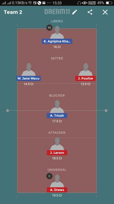 dream11 USA-W vs KEN-W Team 3