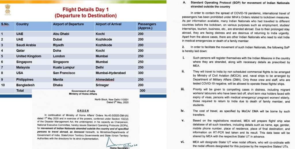 airindia flights evacuation plan may 2020