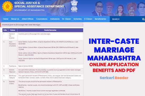 Inter-Caste-Marriage-Maharashtra