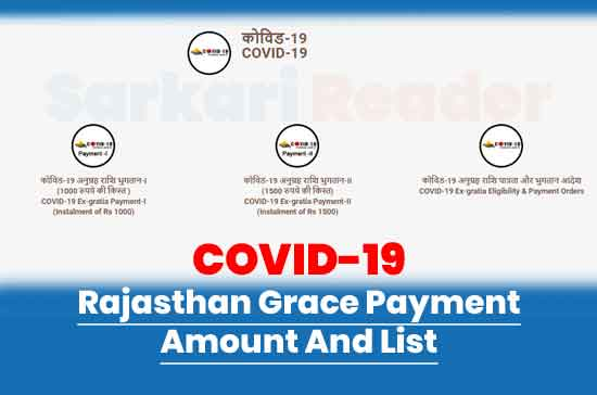 Rajasthan-Grace-Payment-Amount-And-List
