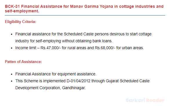 Apply-Online-Manav-Garima-Yojana-Gujarat