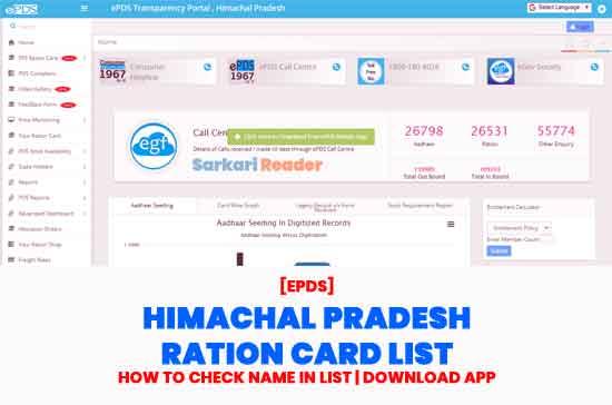 Himachal-Pradesh-Ration-Card-List