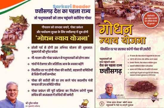Chhattisgarh-Godhan-Nyaya-Yojana-Apply-Online