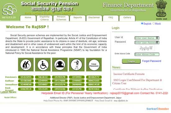 Rajasthan-Social-Security-Pension-Scheme-Rajssp