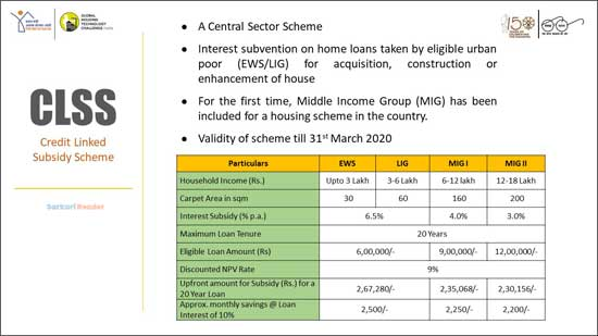 Credit-Linked-Subsidy-Scheme-for-MIG