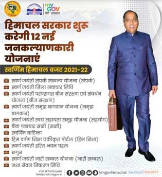 Details-of-new-Himachal-Pradesh-budget-Schemes