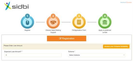 PM-Mudra-Yojana-udyamimitra-Registration