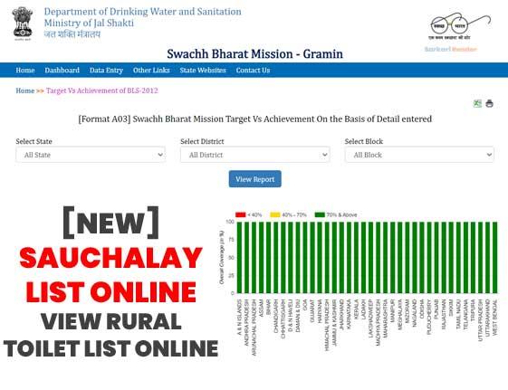 Sauchalay-List-Online-SBM