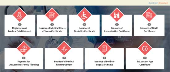 ONLINE-SERVICES-Services-offered-under-Janhit-Guarantee-Act