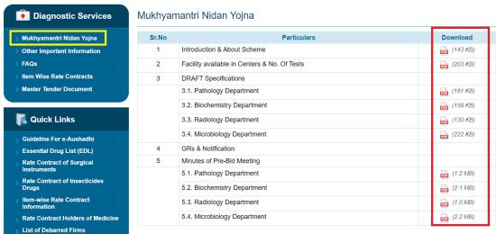 Mukhyamantri Nidan Yojna Diagnostic Services Gmscl Gujarat