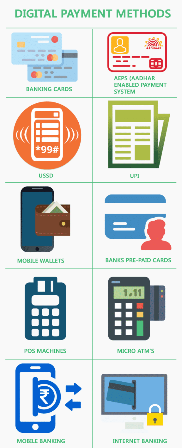 10 Cashless Digital Payments Methods for Cashless India