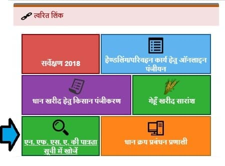 fcs.up.nic.in Ration Card List 2019